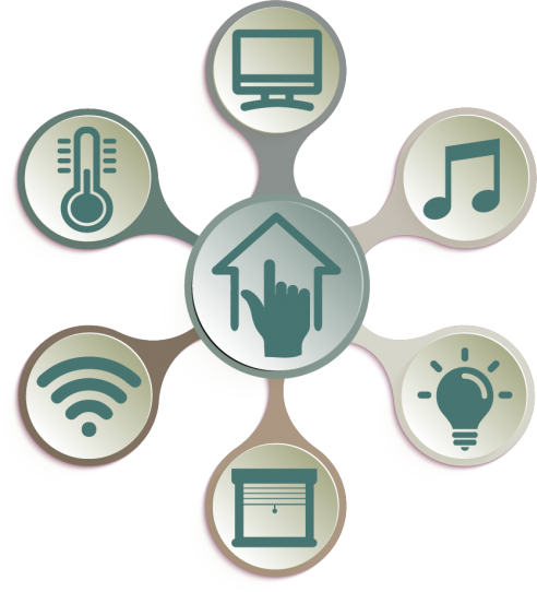 integrated home automation graphic